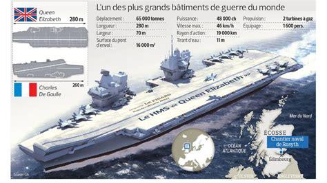 porte avion en anglais la royal navy retrouve ses ailes