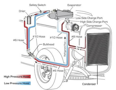 Automotive Air Conditioning System Diagram Car Stuff