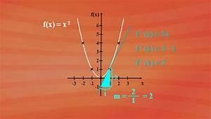 Quadratische Funktion Berechnen : differentialrechnung steigung quadratischer funktionen ~ Themetempest.com Abrechnung