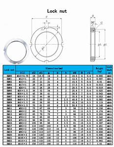 Bearing Lock Nut Dimensions Chart Pictures To Pin On