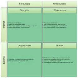 resume template microsoft word download free metro map of swot analysis templates