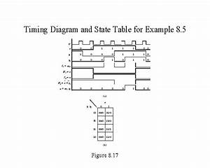 30 State Table And State Diagram