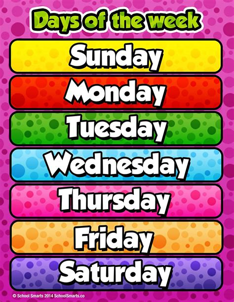 English For Children Days Of The Week