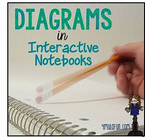 Creating Diagrams In Interactive Notebooks