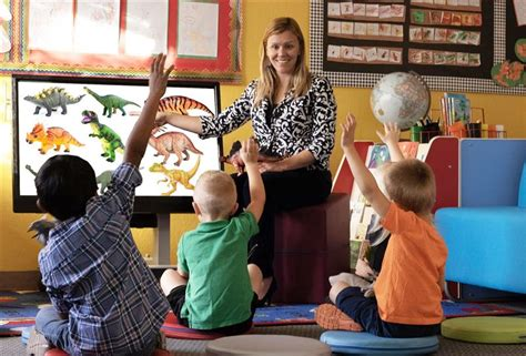 benefits  technology  early childhood education