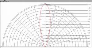 Lichtintensität Berechnen : bailey led ar70 ba15d 12v 6w 24d 3000k nicht dimmbar olino ~ Themetempest.com Abrechnung