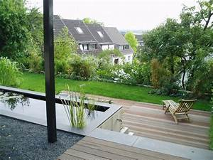 die besten 17 ideen zu wasserbecken garten auf pinterest With französischer balkon mit kalkulation im garten und landschaftsbau