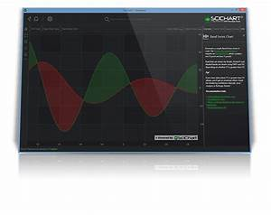 Wpf Real Time Chart Wpf Chart Features Scichart High Performance Wpf Charts