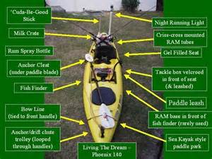 rigging a fishing kayak diy projects ideas pinterest