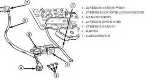 Dodge Ram Tcc Wiring Diagram