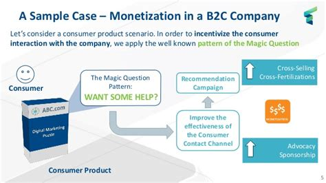 Design For Customer Engagement  Monetization In A B2c Company