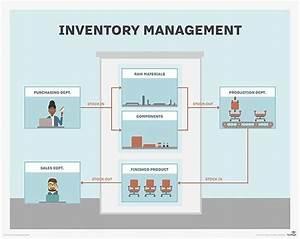 Inventory Management | Used Cars Still Brum Brum