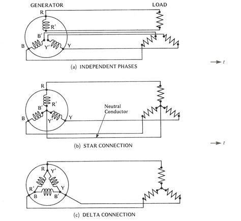 wrg 3124 delta 3 wiring diagram