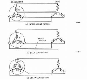 2 1 Lead 3 Phase Generator Wiring Diagram