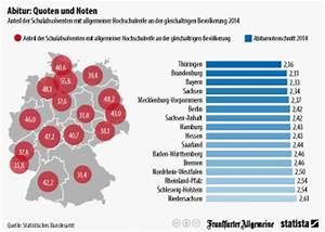 Abiturnote Berechnen Bayern : durchschnittliche abiturnoten in deutschland nach bundesl ndern 2013 statistik ~ Themetempest.com Abrechnung