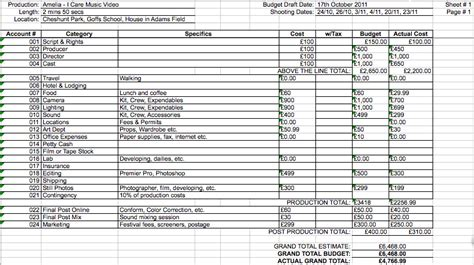 ayse kanuni  media budget template