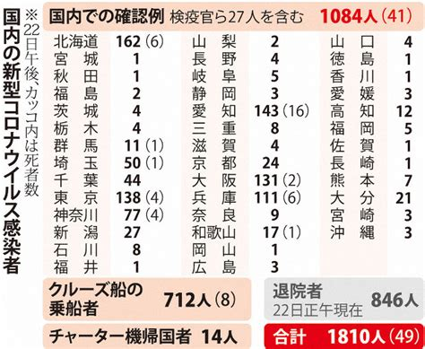 新型 コロナ ウイルス 感染 者 岐阜 県