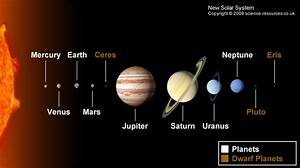 science-resources.co.uk - The Solar System and Planets