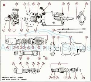 Lucas Alternator    Starter Motor Diagrams