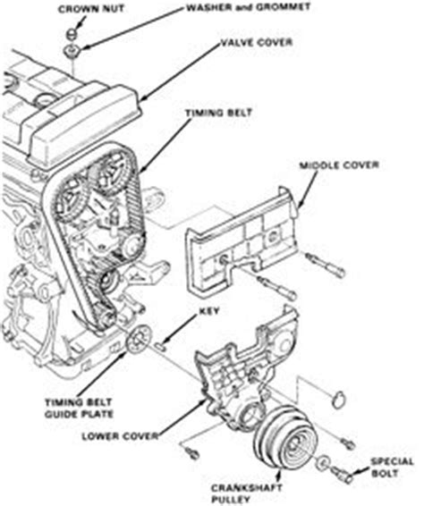 Ignition Module For Ford Fuses Pinterest