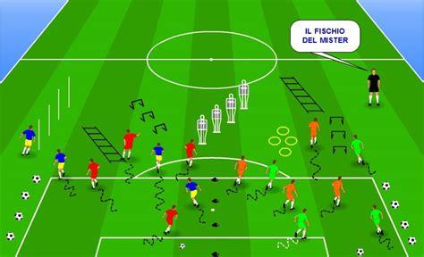 Seduta Di Allenamento Calcio Allenamento Calcio Nozioni Generali Per Stilare Una