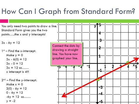 find standard form from graph slope intercept form linear equations ppt video online