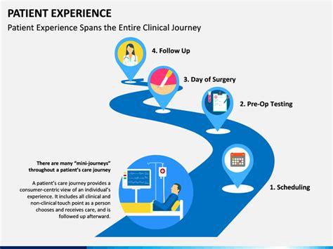 patient experience powerpoint template sketchbubble