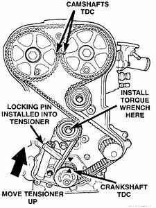 Neon Engine Timing Belt Tensioner Pictures