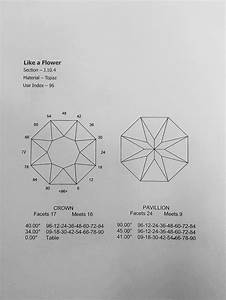 Faceting Instructions