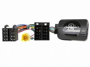 K U00f8b Ctsrn005 2 Interface Til Renault Til 595