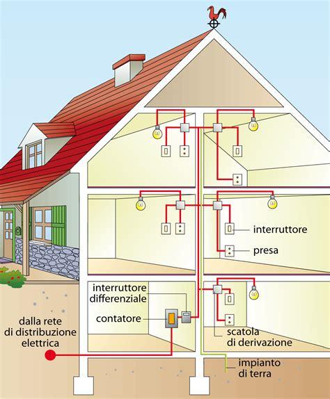 Disegno Impianto Elettrico Appartamento by Impianto Elettrico Educazionetecnica Dantect It