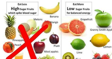 superfood  diabetes quickly  safely  blood sugar