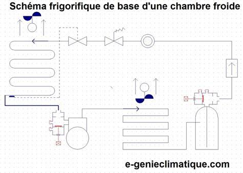 principe de la chambre froid01 le circuit frigorifique de base dans une chambre