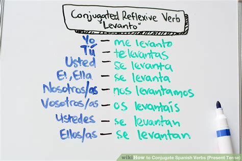 How To Conjugate Spanish Verbs (present Tense) 12 Steps