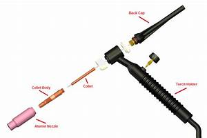 Tig Torch Parts Diagram