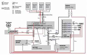 Travel Trailer Wiring Schematic