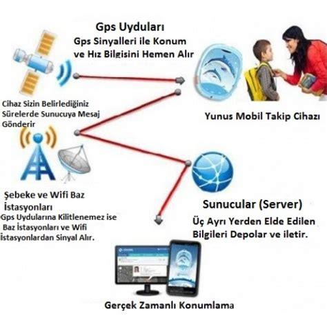 gps mobil gps mobil takip cihaz