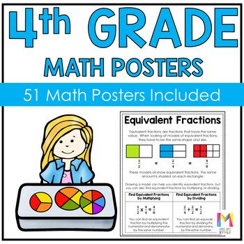 4th Grade Math Posters By Mrs M's Style  Teachers Pay Teachers