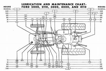 Tractor Ford Diagram 3000 Parts 5000 2000