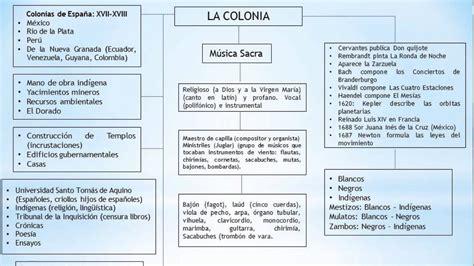 Biografia De Resumen by Historia Arte Colombiano Resumen