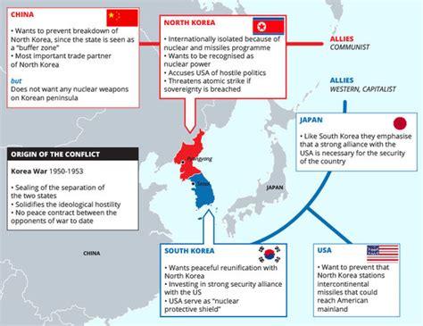 north korea map   north korea facts  north