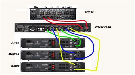 tips 1 como hacer las conexiones de sonido para dj