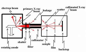 Images for ray diagram maker discountcoupon70buy hd wallpapers ray diagram maker ccuart Images