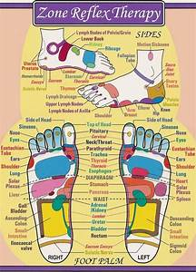 Safe Cycle Chart Foot Reflexology Chart Foot Reflexology Chart Essential