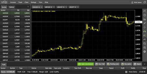 forex trading web platform web trading platforms in forex industry
