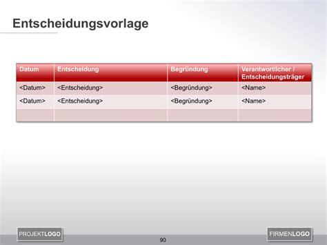 projekt kommunikationsmanagement projekmanagement