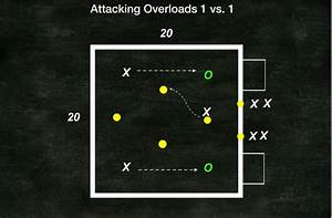 Attacking Overloads Phase 3 The Coaching Manual