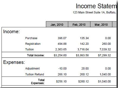 Income Statement Definition And Example