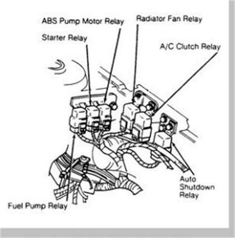 1994 Plymouth Sundance Wiring Diagram by 1993 Plymouth Sundance Starter Electrical Problem 1993