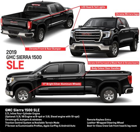 gmc sierra  ultimate buying guide wallace